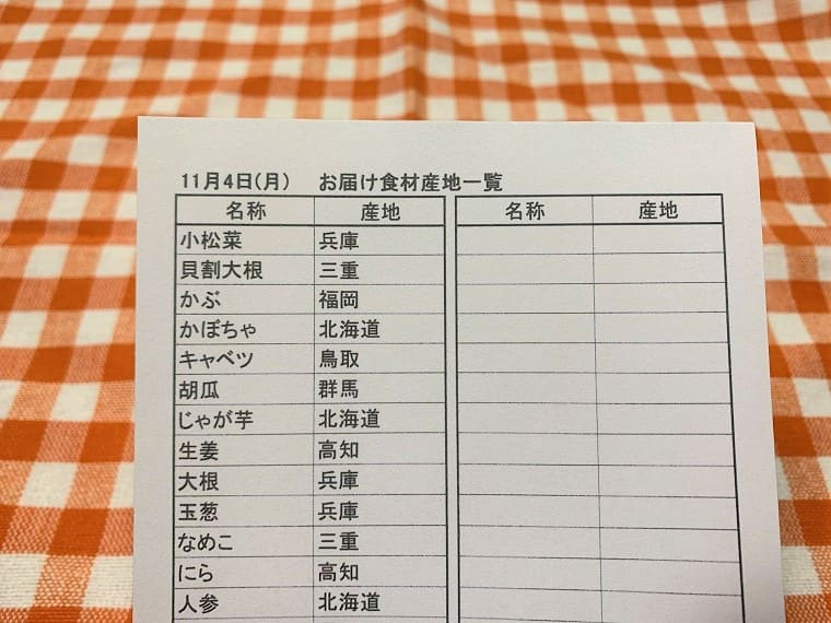 ヨシケイの食材産地メモ